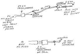rj9 wiring diagram related keywords rj9 wiring diagram long tail wiring diagram harley davidson headset