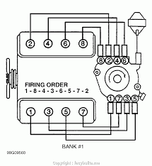 diagram for 1994 5 7 350 chevy on 1990 chevy 350 engine wiring home gmc 5 7 engine diagram wiring diagram for you diagram for 1994 5 7 350 chevy on 1990 chevy 350 engine wiring