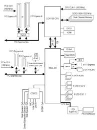 wiring diagram standards images diagram wiring diagrams pictures wiring diagrams