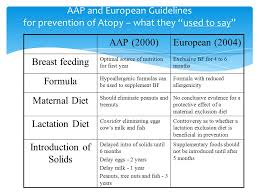 16 introduction of solids aap and european guidelines