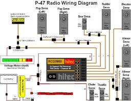 wiring diagram for nitro rc airplane wiring auto wiring diagram rc car gas wiring diagram rc home wiring diagrams on wiring diagram for nitro rc airplane
