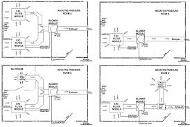 Hospital Operating Rooms U2013 HVAC Configuration Matters  Kishor Operating Room Hvac Design