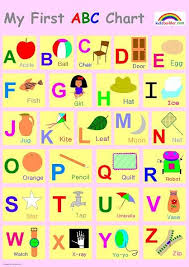 Abcd Chart With Picture My First Abc Chart Uppercase Abc Chart Alphabet Charts