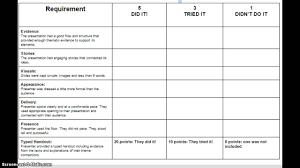fast online help essay presentation rubric oral presentation rubric undergraduate category a