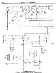 honda xr 500 wiring diagram schematics and wiring diagrams 1982 honda xr 500 wiring diagram car