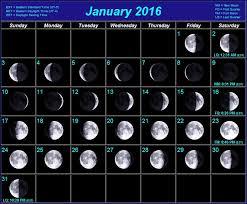 2018 Moon Chart Moon Phases