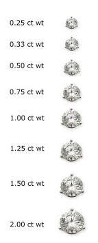 13 Best Carat Comparison Images Engagement Rings Diamond