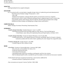 Sample Childrens Ministry Resume Professional Resume Templates