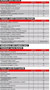 Workout Schedule Chart Week Long Workout Exercise Gym Workouts Gym Routine