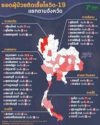 โควิด ระบาดไม่หยุด ทั่วโลกพุ่ง 2.75 แสนราย คนไทยในต่างจังหวัดติดเชื้อเพิ่ม