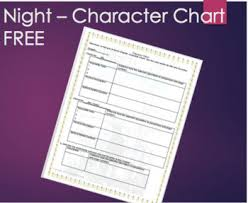 Night By Elie Wiesel Character Chart Night By Elie Wiesel Editable Character Chart For Any