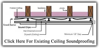 ceiling floor soundproofing