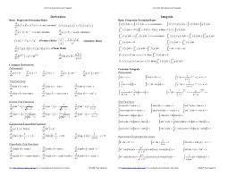 Common Derivatives Integrals_reduced