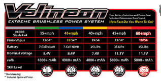 Traxxas Spring Color Chart Traxxas Slash 4x4 Vxl Brushless W 2 4ghz Radio Colors May Vary