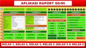 Berikut ini adalah berkas format raport sd kurikulum 2013 terbaru. Aplikasi Raport K13 Smk Revisi 2019 Gratis Ilmusosial Id
