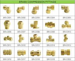 Brass Compression Fittings For Pex Al Pex Pipes Buy Pap Pipe Fitting Brass Fittings Pex Al Pex Pipes Fitting Product On Alibaba Com