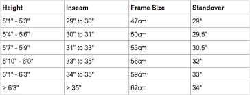 Inseam Measurement Chart By Height View Sizing Chart
