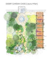 Small Picture Garden Design Layout Home Design Ideas murphysblackbartplayerscom
