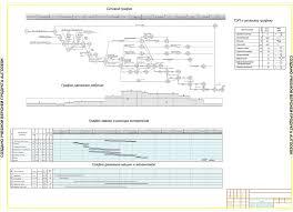 Курсовые проекты по организации строительства Скачать курсовой  Разработка варианта проекта организации строительства одноэтажного промышленного здания