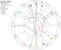 George Harrison Natal Chart Something About George Harrison