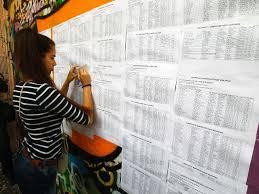 Αποτέλεσμα εικόνας για δημοσίευση των αποτελεσμάτων των Πανελλαδικών Εξετάσεων 2017