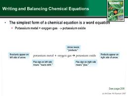 writing and balancing chemical equations