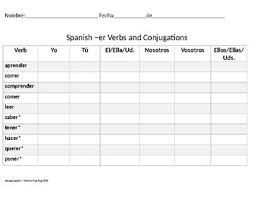 Er Chart Spanish Spanish Er Verb Chart With Conjugations