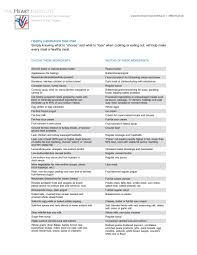 Healthy Cooking Substitutions Chart Substitution Chart By Osl Issuu
