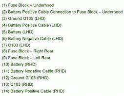 groundcar wiring diagram page 6 2004 cadillac cts v battery fuse box diagram