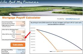 Pay House Off Early Calculator Free Mortgage Payoff Calculator Its Time To Pay Off Your