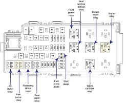 hvac fuse diagram simple wiring diagram 2008 ford taurus fuse diagram ricks auto repair advice ricks hvac building management 2008 ford