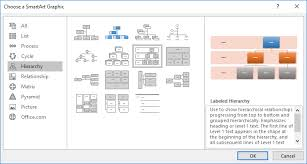 How To Create A Hierarchy Smartart Graphic In Excel Sage