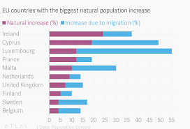 The European Countries That Desperately Need Migrants To