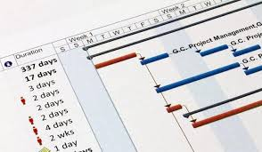 Agile Gantt Chart Example 3 Ways Agile Teams Can Use Gantt Chart Software