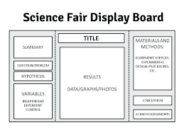 Science Fair Projects Layout Science Fair Presentation Board Science Display Board Template