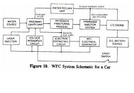 what is schematic diagram (definition) circuitstune readingrat net Schematic Diagram stan meyer image archive stan's diagrams drawings wfc, schematic schematic diagram symbols
