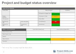 Project Status Reporting Template For Status Report Under Fontanacountryinn Com