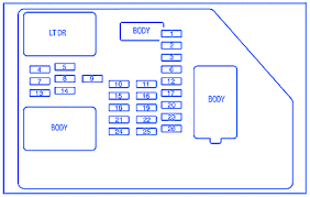 cadillac escalade 2008 instrument panel fuse box block circuit cadillac escalade 2008 instrument panel fuse box block circuit breaker diagram