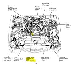 2001 Vw Beetle Turbo Engine Diagram for Important  Vacuum Line moreover Engine Wiring   Vw Wiring Diagram Kubota B Diagrams Engine Harness additionally 2001 New Beetle 2 0L Cranks but wont start   NewBeetle org Forums together with 2003 Vw Beetle Parts Diagram Beautiful 2001 Vw Beetle Engine Diagram furthermore  besides Volkswagen Lights Wiring Diagram   Wiring Diagram in addition Engine Wiring   Car Engine Jetta 2 0 Wiring Diagram Hoses 2014 likewise 68 Vw Wiring Diagram Relay Deamer   Wiring Diagram additionally 2004 Volkswagen Beetle 2 0 Tdi High Voltage Fuse Box Diagram likewise admin – Page 70 – bioart me likewise 1979 Vw Bug Engine Wiring   Wiring Library • Ahotel co. on 01 vw beetle engine wiring diagram