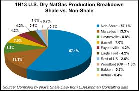 Shale Map Doesnt Chart Costs Coming Demand Economist Says
