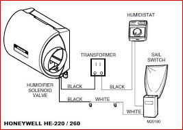 wiring for a honeywell he220 humidifler doityourself com he220 260 jpg views 2004 size 38 6 kb