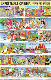 Photo Chart Of Indian Festivals Buy Festivals Of India Chart 50x75cm Book Online At Low