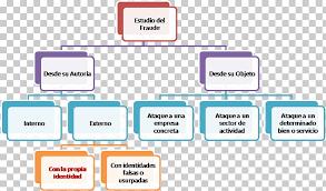 Coca Cola Organizational Structure Chart Pepsico Organizational Chart Organizational Structure Pepsi