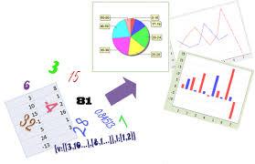 Online Chart Builder
