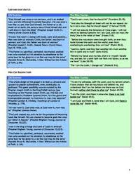 Christianity And Mormonism Comparison Chart World Religion
