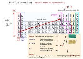 periodicity_Page_04.jpg