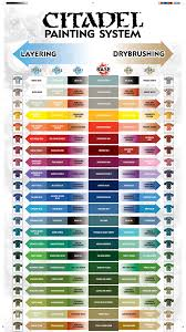 Games Workshop Paint Chart Games Workshop Hobby