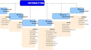 Учебно методический комплекс дисциплины русский язык и культура  Экспрессивные средства языка науки
