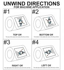 Label Unwind Chart Unwind Direction Printed Labels On A Roll Wizard Labels