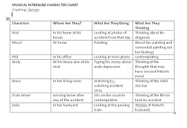 The Crucible Character Study Chart Look Both Ways Character Studies